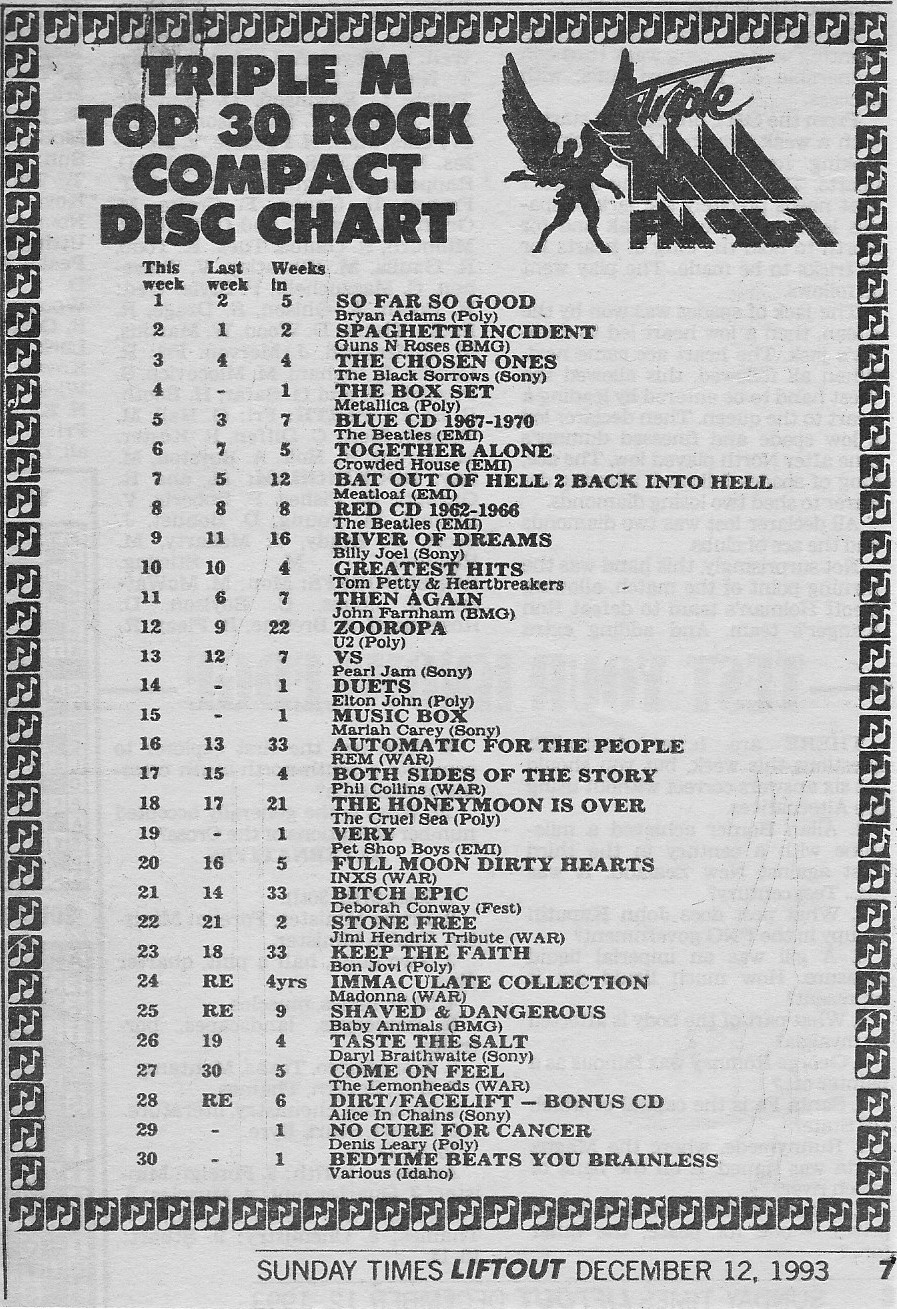 1993.12.12 - Article - Triple M Top 30 Rock Compact Disc Chart - Sunday Times.jpg